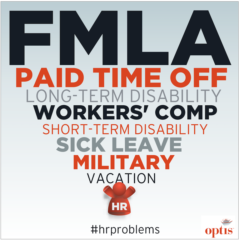 Optis FMLA