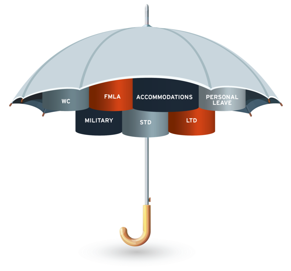 FMLA Umbrella